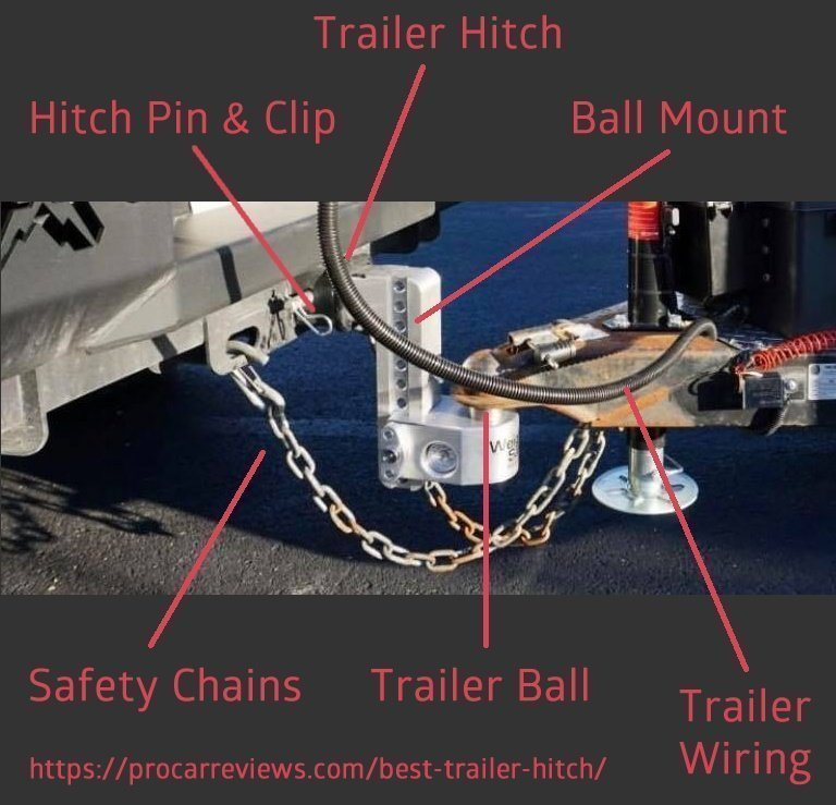 Trailer Hitch Components